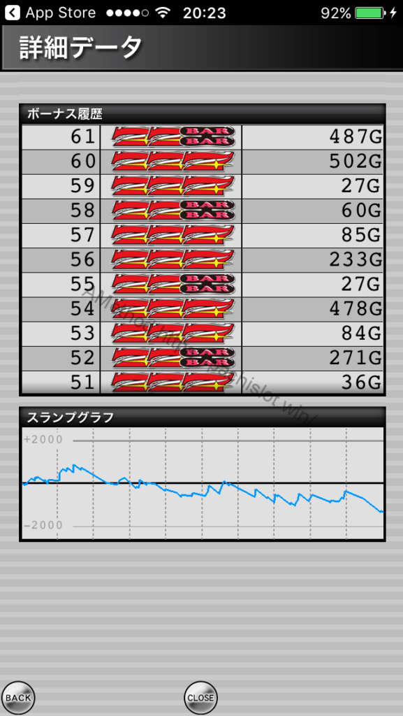 アイムジャグラーEX、APEX|設定判別クイズのスランプグラフ_3000回転
