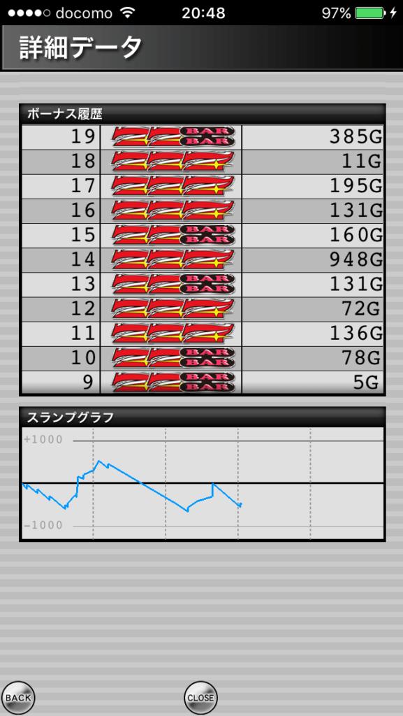 アイムジャグラーEX、APEX|設定判別クイズのスランプグラフ_3000回転_2