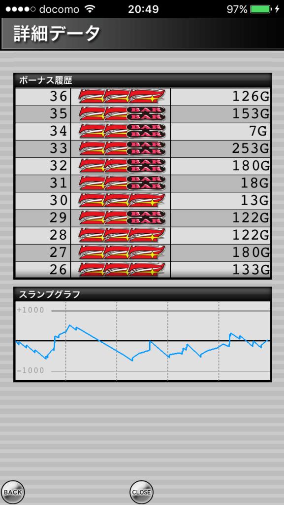 アイムジャグラーEX、APEX|設定判別クイズのスランプグラフ_5000回転_2