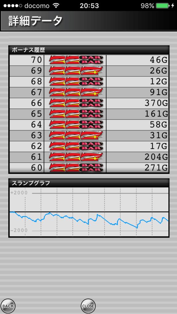 アイムジャグラーEX、APEX|設定判別クイズのスランプグラフ_10000回転_3