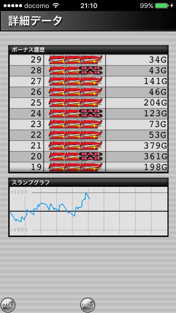 アイムジャグラーEX、APEX|設定判別クイズのスランプグラフ_5000回転_4