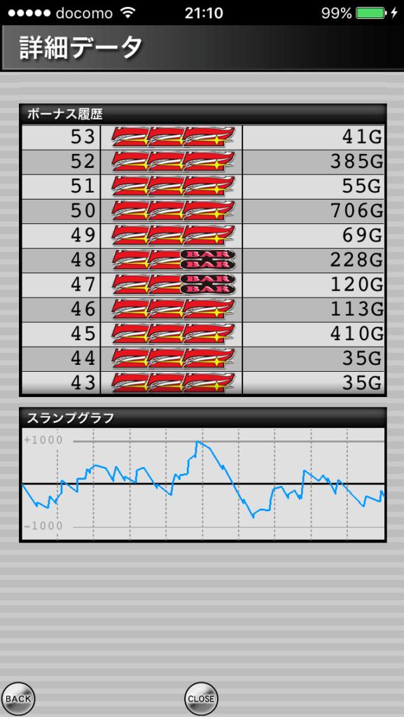 アイムジャグラーEX、APEX|設定判別クイズのスランプグラフ_10000回転_4