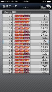 マイジャグラー3|設定判別クイズ、ゲーム数_5000回転
