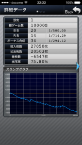 マイジャグラー3設定1|のスランプグラフ_11_11