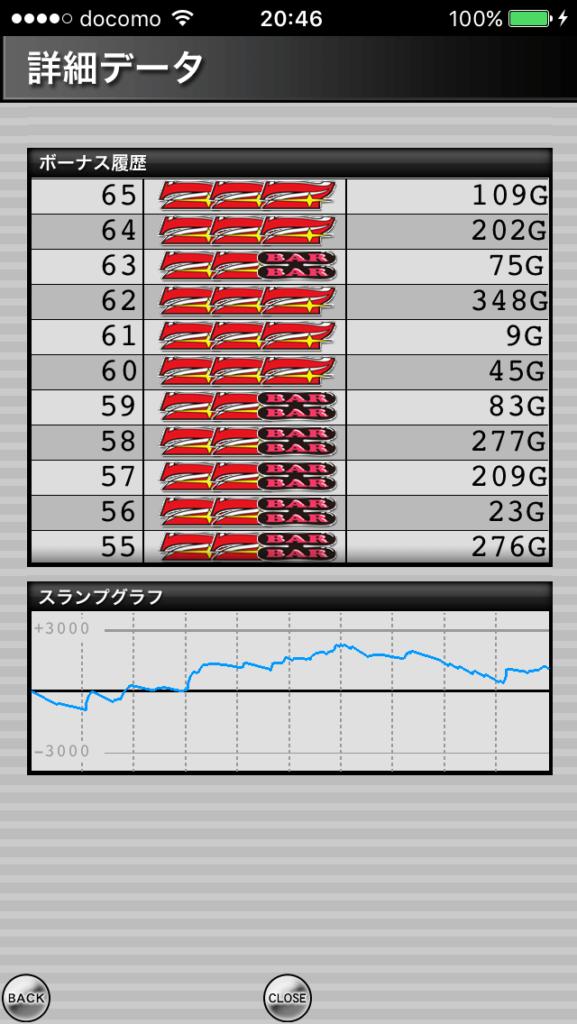 アイムジャグラーEX、APEX|設定6のスランプグラフ_7