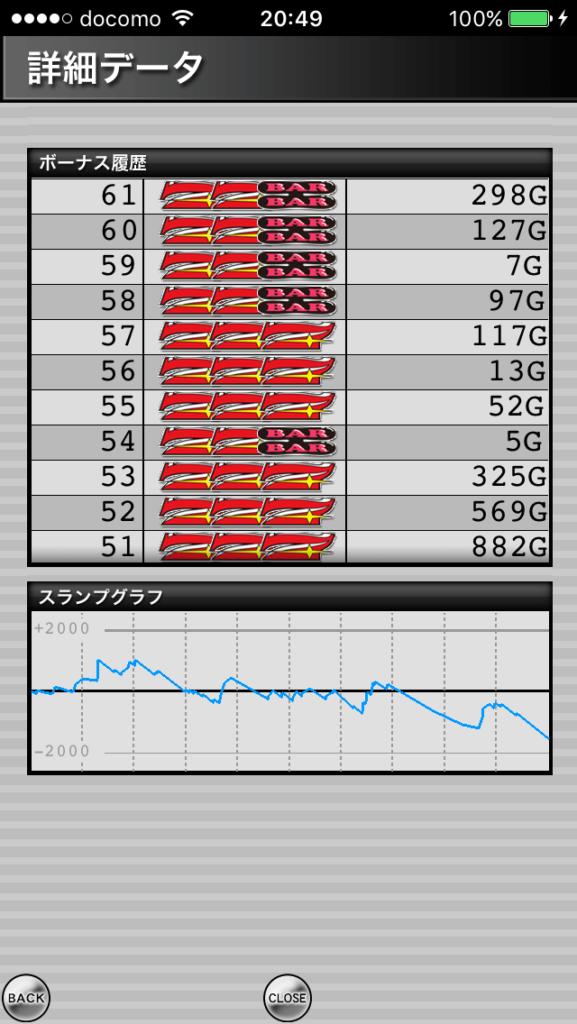 アイムジャグラーEX、APEX設定6|のスランプグラフ_9