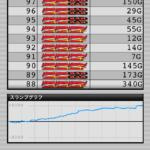 ミラクルジャグラー|設定6のスランプグラフ_1