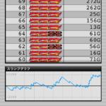 ミラクルジャグラー|設定6のスランプグラフ_2