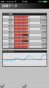ミラクルジャグラー設定6|のスランプグラフ_2