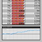 ミラクルジャグラー|設定6のスランプグラフ_3