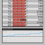 ミラクルジャグラー|設定6のスランプグラフ_4