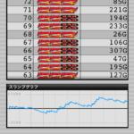 ミラクルジャグラー|設定6のスランプグラフ_5