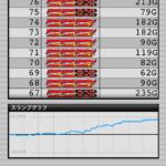 ミラクルジャグラー|設定6のスランプグラフ_6
