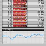 ミラクルジャグラー|設定6のスランプグラフ_7