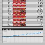 ミラクルジャグラー|設定6のスランプグラフ_8