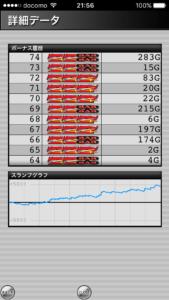 ミラクルジャグラー設定6|のスランプグラフ_8