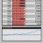 ミラクルジャグラー|設定6のスランプグラフ_9
