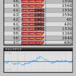 ミラクルジャグラー|設定6のスランプグラフ_10