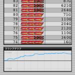 ミラクルジャグラー|設定6のスランプグラフ_11
