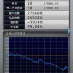 マイジャグラー3|設定3のスランプグラフ_1