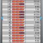 マイジャグラー3|設定3の最大ハマリゲーム数_2