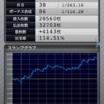 マイジャグラー3|設定3のスランプグラフ_4