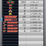 マイジャグラー3|設定3の確率データ_6