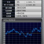 マイジャグラー3|設定3のスランプグラフ_10