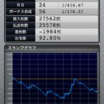 マイジャグラー3 設定2のスランプグラフ_5
