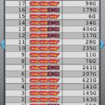 マイジャグラー3|設定1の最大ハマリゲーム数_1