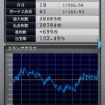 マイジャグラー3|設定1のスランプグラフ_4