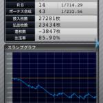 マイジャグラー3|設定1のスランプグラフ_5