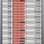 マイジャグラー3|設定1の最大ハマリゲーム数_5