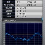 マイジャグラー3|設定1のスランプグラフ_6
