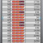 マイジャグラー3|設定1の最大ハマリゲーム数_6