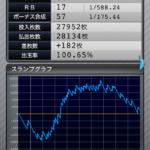 マイジャグラー3|設定1のスランプグラフ_7