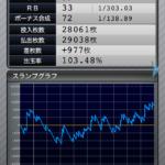 マイジャグラー3|設定1のスランプグラフ_12