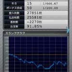 マイジャグラー3|設定1のスランプグラフ_13