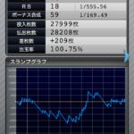 マイジャグラー3|設定1のスランプグラフ_14