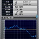 マイジャグラー3|設定1のスランプグラフ_15