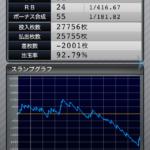 マイジャグラー3|設定1のスランプグラフ_16