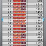 マイジャグラー3|設定1の最大ハマリゲーム数_16