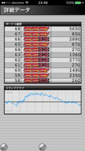 ジャグラーガールズ設定5|のスランプグラフ挙動データ_5