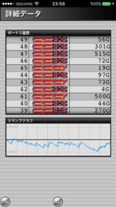 ジャグラーガールズ設定5|のスランプグラフ挙動データ_11