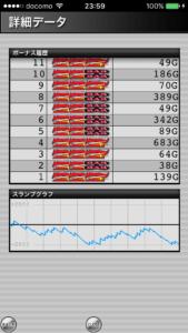 ジャグラーガールズ設定5|のスランプグラフ挙動データ_12