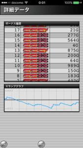 ジャグラーガールズ設定5|のスランプグラフ挙動データ_14