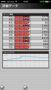 ジャグラーガールズ設定5|のスランプグラフ挙動データ_15