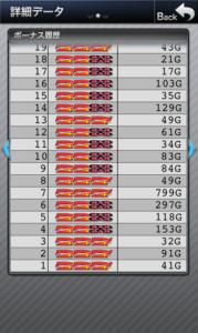 マイジャグラー3設定4|スランプグラフや挙動とハマリ、設定判別と全データ-設定差 設定4 シミュレーション 挙動 パチスロ スランプグラフ 勝ち方 設定判別 マイジャグラー-IMG 5715 179x300