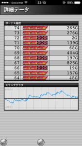 ジャグラーガールズ設定4|のスランプグラフ挙動データ_1