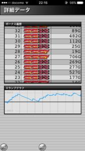 ジャグラーガールズ設定4|のスランプグラフ挙動データ_2
